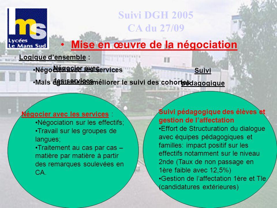 Suivi DGH 2005 CA du 27/09 Mise en œuvre de la négociation Logique densemble : Négocier avec les services Mais également améliorer le suivi des cohort