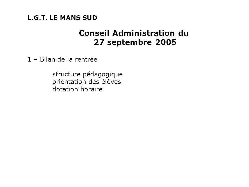 Conseil Administration du 27 septembre 2005 1 – Bilan de la rentrée structure pédagogique orientation des élèves dotation horaire L.G.T. LE MANS SUD