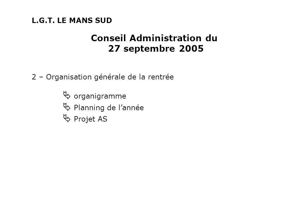Conseil Administration du 27 septembre 2005 2 – Organisation générale de la rentrée organigramme Planning de lannée Projet AS L.G.T. LE MANS SUD