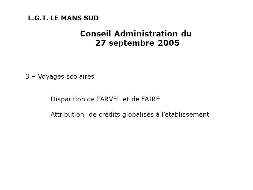 Conseil Administration du 27 septembre 2005 3 – Voyages scolaires Disparition de lARVEL et de FAIRE Attribution de crédits globalisés à létablissement L.G.T.