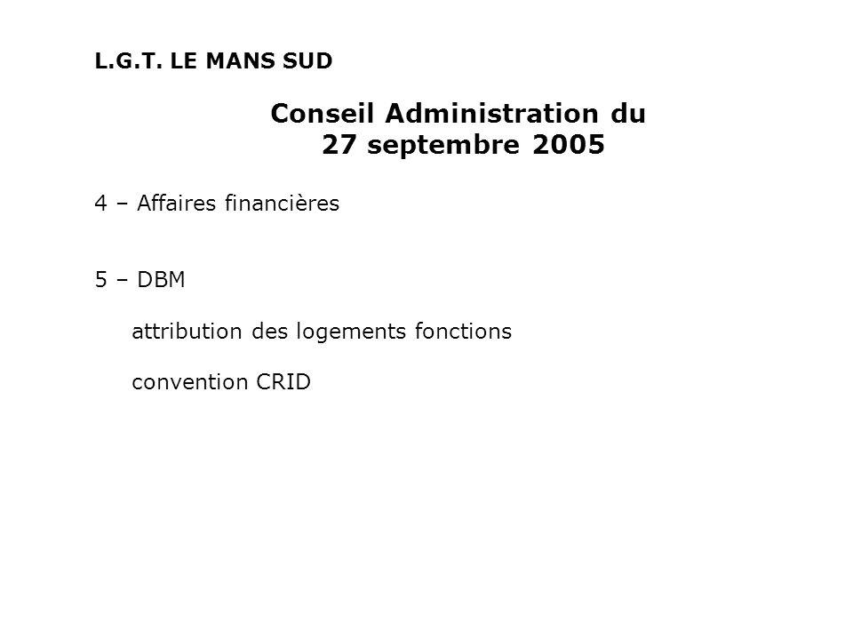 Conseil Administration du 27 septembre 2005 4 – Affaires financières 5 – DBM attribution des logements fonctions convention CRID L.G.T. LE MANS SUD