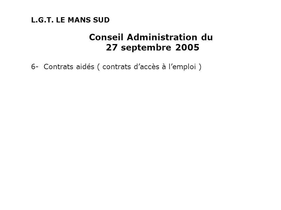 Conseil Administration du 27 septembre 2005 6- Contrats aidés ( contrats daccès à lemploi ) L.G.T. LE MANS SUD
