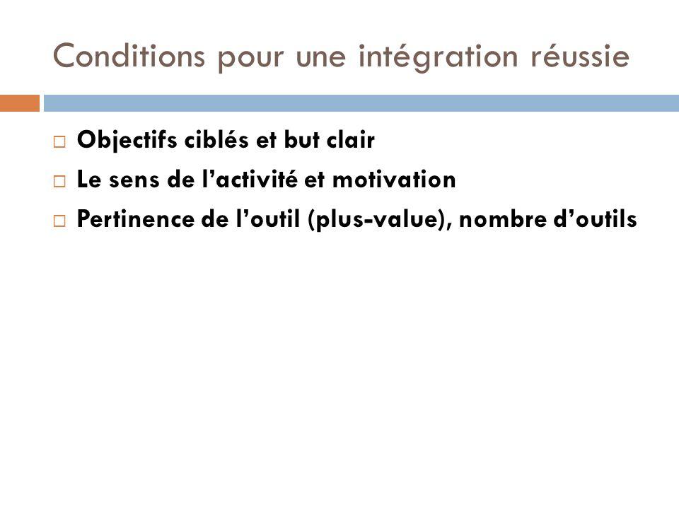 Conditions pour une intégration réussie Objectifs ciblés et but clair Le sens de lactivité et motivation Pertinence de loutil (plus-value), nombre doutils