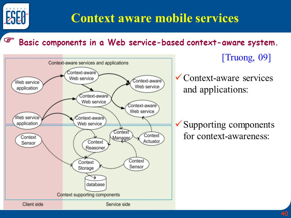 Context aware mobile services Basic components in a Web service-based context-aware system.