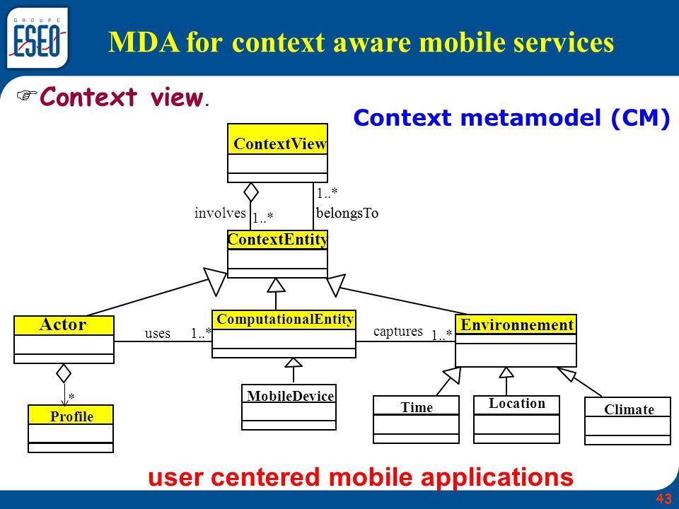 MDA for context aware mobile services Context view. Context metamodel (CM) 43