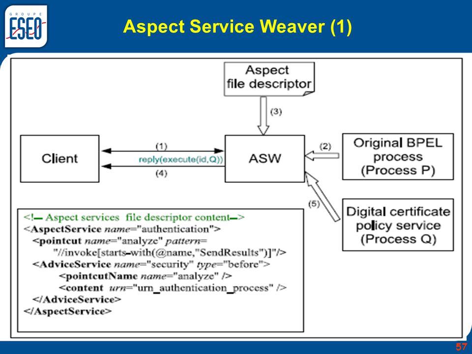 Aspect Service Weaver (1) 57