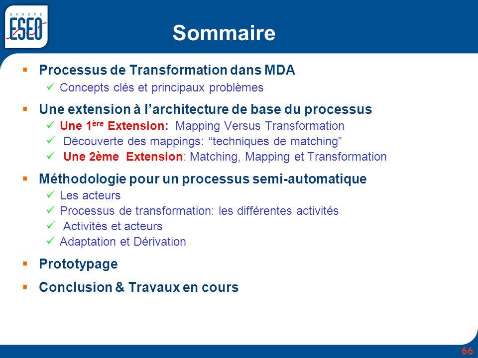 Sommaire Processus de Transformation dans MDA Concepts clés et principaux problèmes Une extension à larchitecture de base du processus Une 1 ère Exten