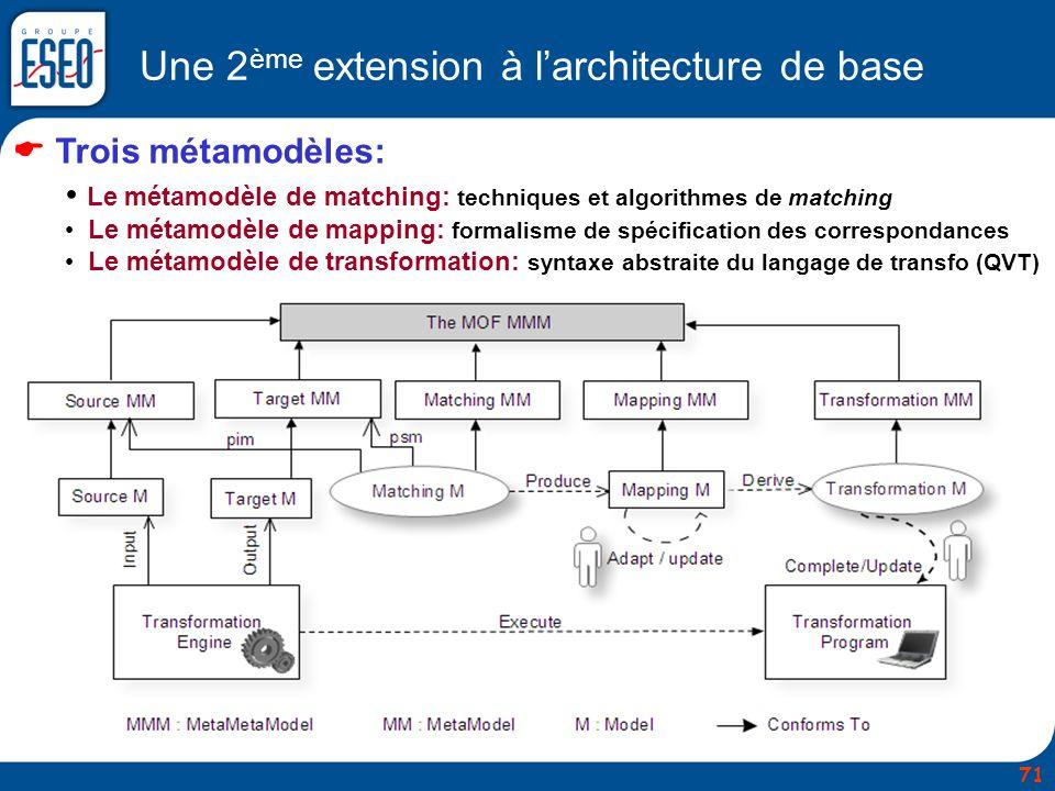 Une 2 ème extension à larchitecture de base Trois métamodèles: Le métamodèle de matching: techniques et algorithmes de matching Le métamodèle de mappi