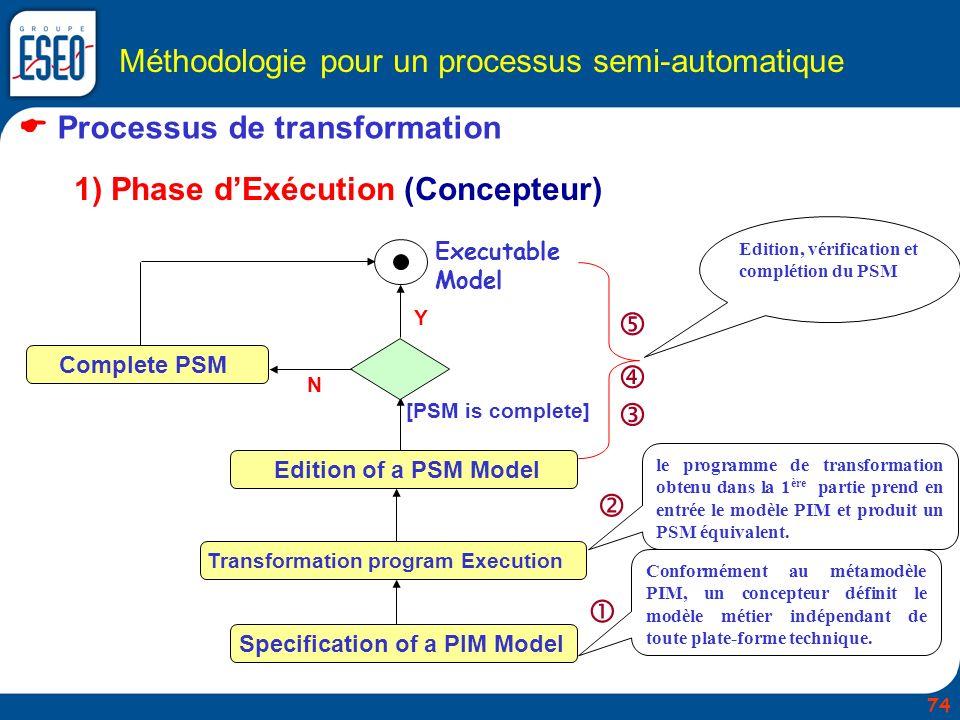 Méthodologie pour un processus semi-automatique Processus de transformation 1) Phase dExécution (Concepteur) Edition of a PSM Model Transformation pro