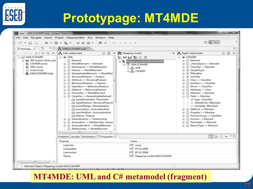 Prototypage: MT4MDE MT4MDE: UML and C# metamodel (fragment) 77