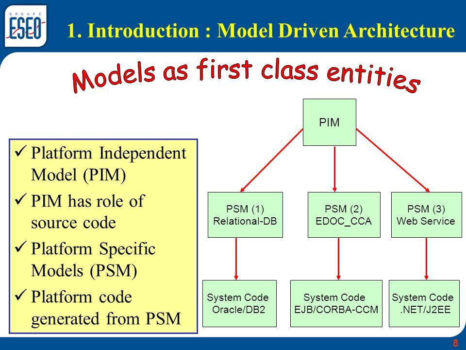 Une 1ère extension à l architecture de base Mapping versus Transformation dans lIDM 1.