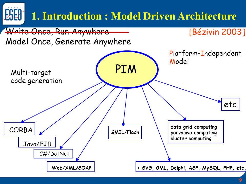 UML/MOF XML/SOAP XMI/XSLT projection CORBA IDL Java/EJB JSR #40 Java User Community (Sun) C#/DotNet Abstract Modeling Space Concrete Execution Spaces Platform Independant Models 1.