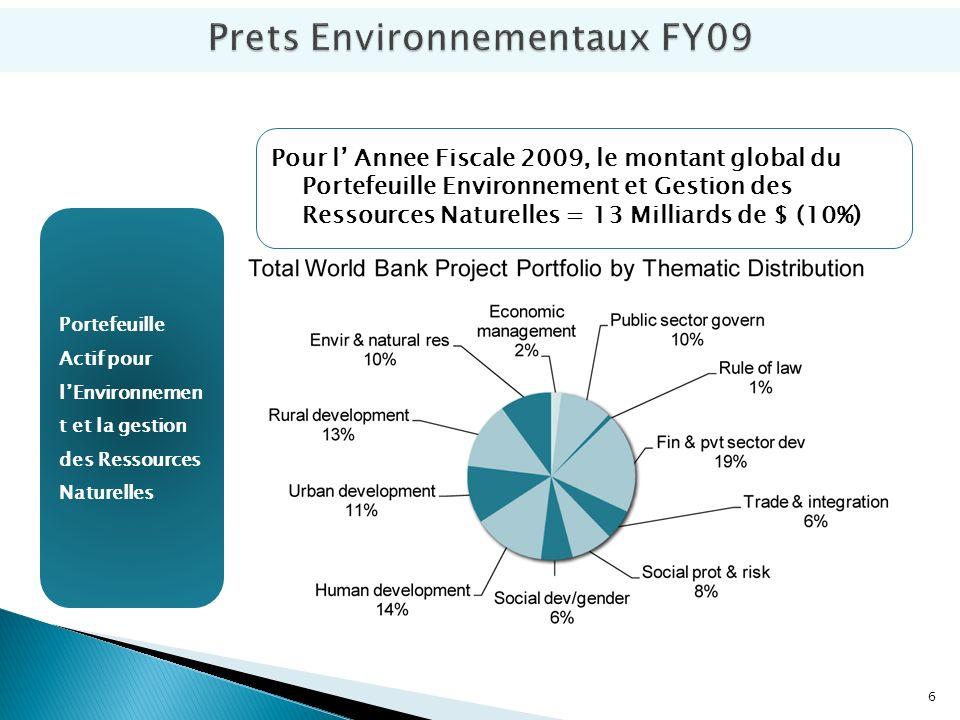 Pour l Annee Fiscale 2009, le montant global du Portefeuille Environnement et Gestion des Ressources Naturelles = 13 Milliards de $ (10%) Portefeuille Actif pour lEnvironnemen t et la gestion des Ressources Naturelles 6