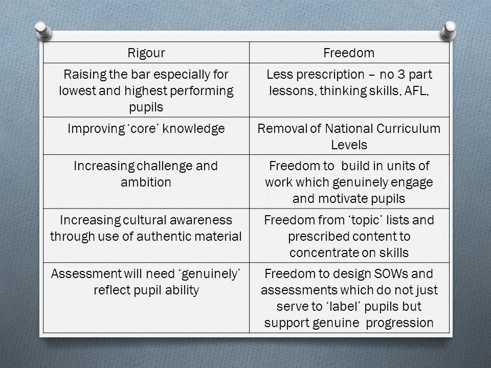 RigourFreedom Raising the bar especially for lowest and highest performing pupils Less prescription – no 3 part lessons, thinking skills, AFL, Improving core knowledgeRemoval of National Curriculum Levels Increasing challenge and ambition Freedom to build in units of work which genuinely engage and motivate pupils Increasing cultural awareness through use of authentic material Freedom from topic lists and prescribed content to concentrate on skills Assessment will need genuinely reflect pupil ability Freedom to design SOWs and assessments which do not just serve to label pupils but support genuine progression