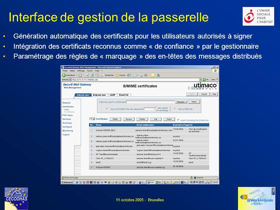 1919 11 octobre 2005 - Bruxelles Interface de gestion de la passerelle Génération automatique des certificats pour les utilisateurs autorisés à signer Intégration des certificats reconnus comme « de confiance » par le gestionnaire Paramétrage des règles de « marquage » des en-têtes des messages distribués