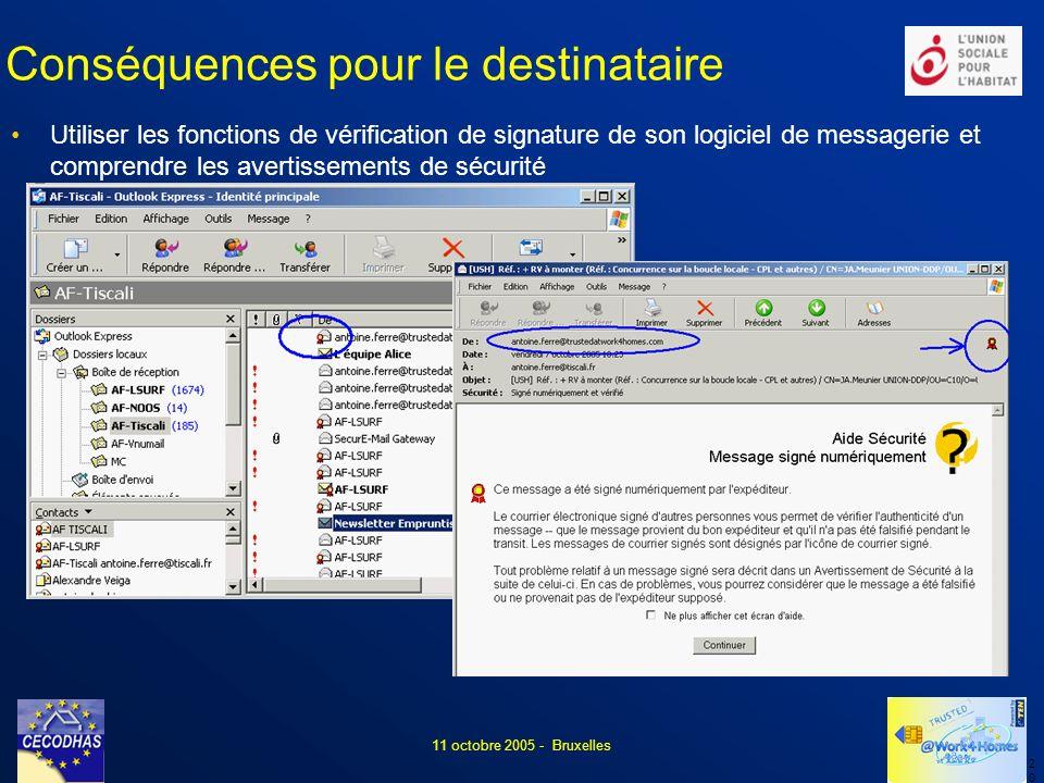 2020 11 octobre 2005 - Bruxelles Conséquences pour le destinataire Utiliser les fonctions de vérification de signature de son logiciel de messagerie et comprendre les avertissements de sécurité