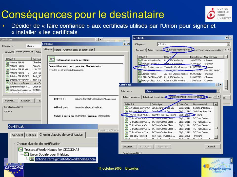 2121 11 octobre 2005 - Bruxelles Conséquences pour le destinataire Décider de « faire confiance » aux certificats utilisés par lUnion pour signer et « installer » les certificats