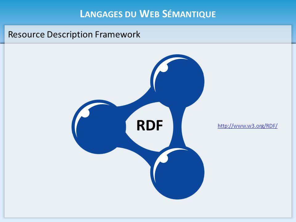 L ANGAGES DU W EB S ÉMANTIQUE RDF Resource Description Framework http://www.w3.org/RDF/