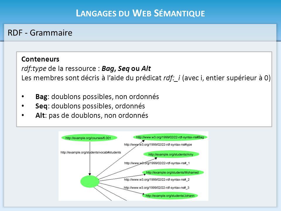 L ANGAGES DU W EB S ÉMANTIQUE RDF - Grammaire Conteneurs rdf:type de la ressource : Bag, Seq ou Alt Les membres sont décris à laide du prédicat rdf:_i