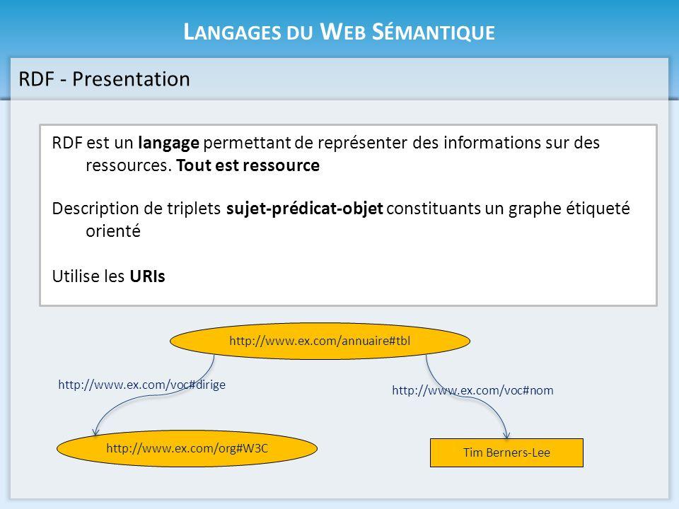L ANGAGES DU W EB S ÉMANTIQUE RDF est un langage permettant de représenter des informations sur des ressources. Tout est ressource Description de trip
