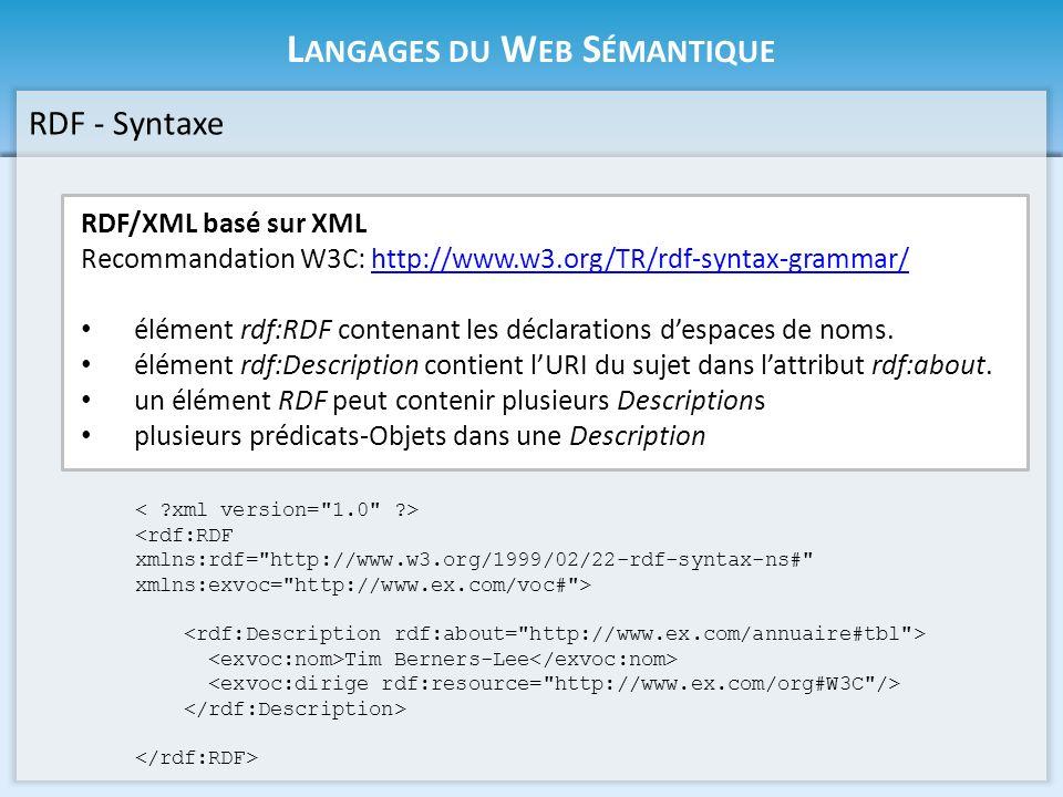 L ANGAGES DU W EB S ÉMANTIQUE RDF - Syntaxe RDF/XML basé sur XML Recommandation W3C: http://www.w3.org/TR/rdf-syntax-grammar/http://www.w3.org/TR/rdf-