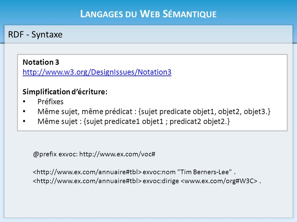 L ANGAGES DU W EB S ÉMANTIQUE RDF - Syntaxe Notation 3 http://www.w3.org/DesignIssues/Notation3 Simplification décriture: Préfixes Même sujet, même pr
