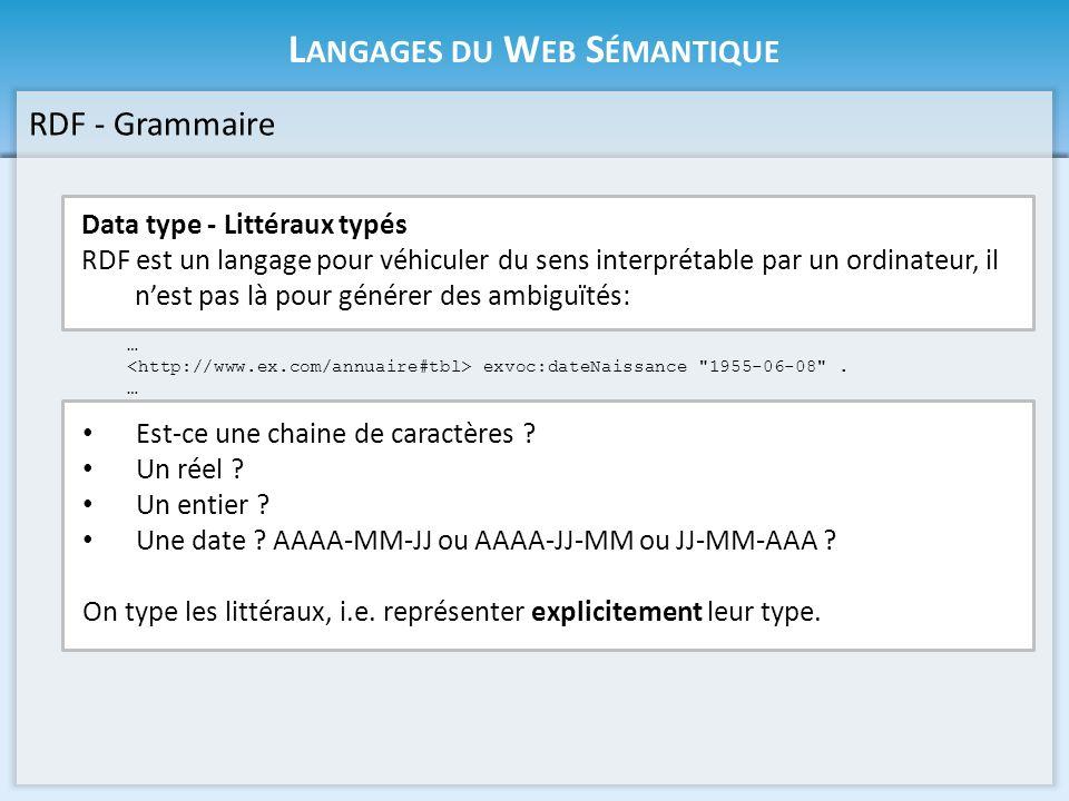 L ANGAGES DU W EB S ÉMANTIQUE RDF - Grammaire … exvoc:dateNaissance