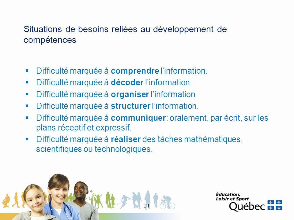 Situations de besoins reliées au développement de compétences Difficulté marquée à comprendre linformation.