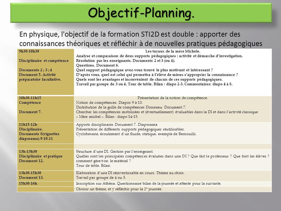 Objectif-Planning. En physique, l'objectif de la formation STI2D est double : apporter des connaissances théoriques et réfléchir à de nouvelles pratiq