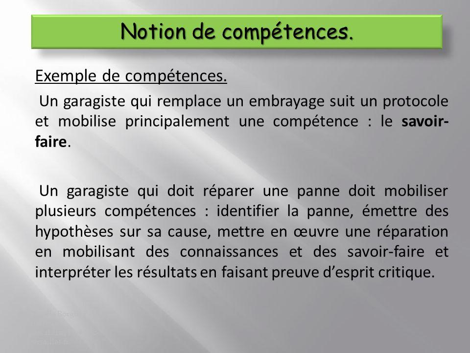 Camille Borghi-Pascal Cherbuin.pascal.cherbuin@ac- versailles.fr Exemple de compétences.