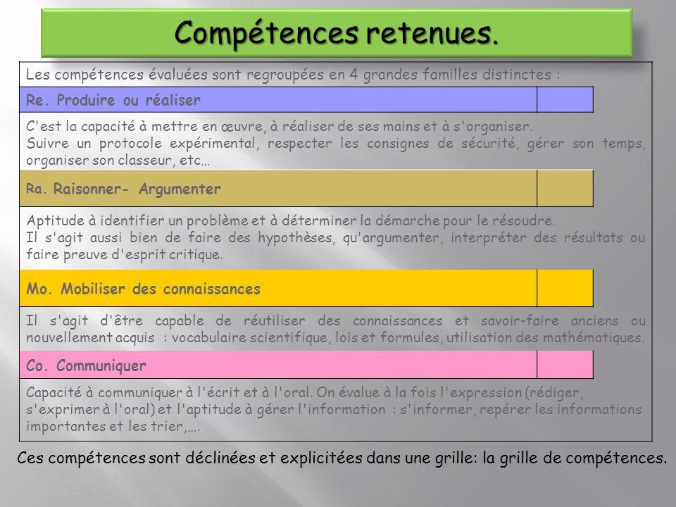 Camille Borghi-Pascal Cherbuin. pascal.cherbuin@ac- versailles.fr Les compétences évaluées sont regroupées en 4 grandes familles distinctes : Re. Prod