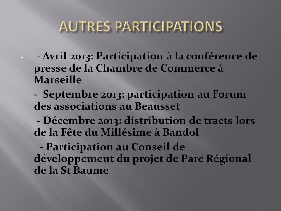 - - Avril 2013: Participation à la conférence de presse de la Chambre de Commerce à Marseille - - Septembre 2013: participation au Forum des associations au Beausset - - Décembre 2013: distribution de tracts lors de la Fête du Millésime à Bandol - Participation au Conseil de développement du projet de Parc Régional de la St Baume