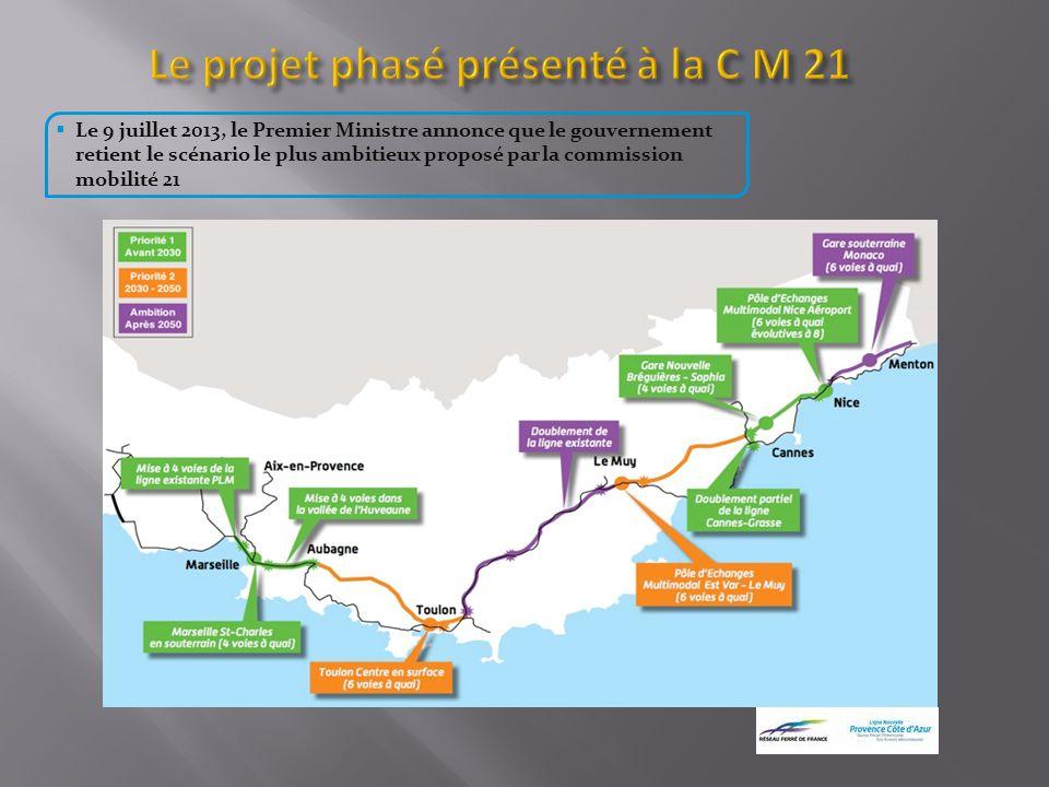 Le 9 juillet 2013, le Premier Ministre annonce que le gouvernement retient le scénario le plus ambitieux proposé par la commission mobilité 21