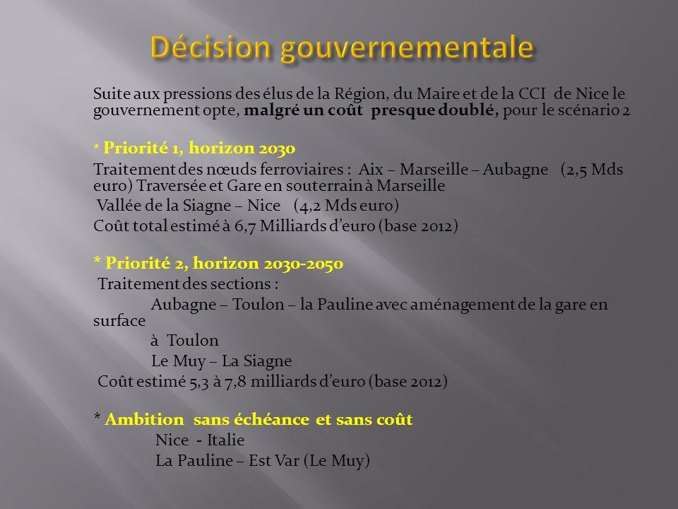 Suite aux pressions des élus de la Région, du Maire et de la CCI de Nice le gouvernement opte, malgré un coût presque doublé, pour le scénario 2 * Priorité 1, horizon 2030 Traitement des nœuds ferroviaires : Aix – Marseille – Aubagne (2,5 Mds euro) Traversée et Gare en souterrain à Marseille Vallée de la Siagne – Nice (4,2 Mds euro) Coût total estimé à 6,7 Milliards deuro (base 2012) * Priorité 2, horizon 2030-2050 Traitement des sections : Aubagne – Toulon – la Pauline avec aménagement de la gare en surface à Toulon Le Muy – La Siagne Coût estimé 5,3 à 7,8 milliards deuro (base 2012) * Ambition sans échéance et sans coût Nice - Italie La Pauline – Est Var (Le Muy)