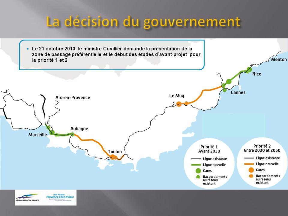 Le 21 octobre 2013, le ministre Cuvillier demande la présentation de la zone de passage préférentielle et le début des études davant-projet pour la priorité 1 et 2