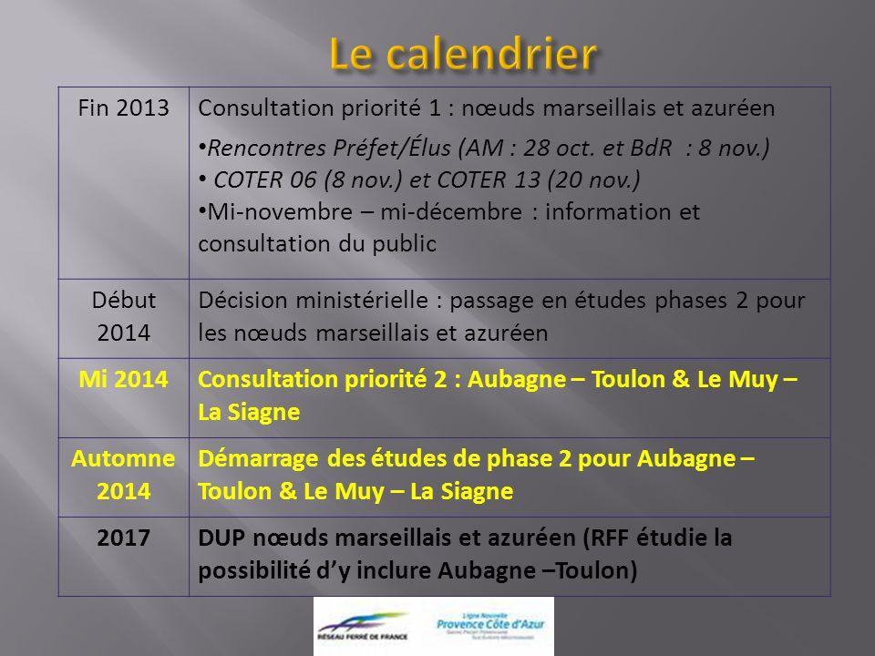 Fin 2013Consultation priorité 1 : nœuds marseillais et azuréen Rencontres Préfet/Élus (AM : 28 oct.