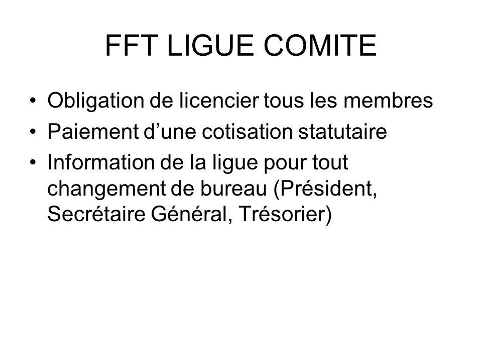 FFT LIGUE COMITE Obligation de licencier tous les membres Paiement dune cotisation statutaire Information de la ligue pour tout changement de bureau (Président, Secrétaire Général, Trésorier)