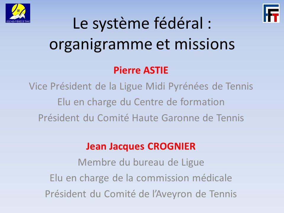 Le système fédéral : organigramme et missions Pierre ASTIE Vice Président de la Ligue Midi Pyrénées de Tennis Elu en charge du Centre de formation Président du Comité Haute Garonne de Tennis Jean Jacques CROGNIER Membre du bureau de Ligue Elu en charge de la commission médicale Président du Comité de lAveyron de Tennis