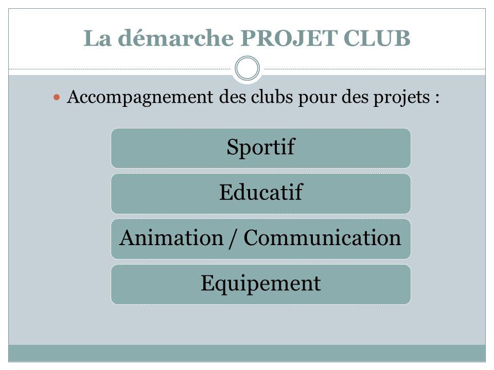 La démarche PROJET CLUB Accompagnement des clubs pour des projets : SportifEducatifAnimation / CommunicationEquipement