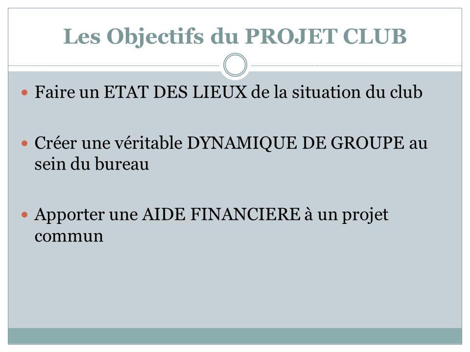 Les Objectifs du PROJET CLUB Faire un ETAT DES LIEUX de la situation du club Créer une véritable DYNAMIQUE DE GROUPE au sein du bureau Apporter une AIDE FINANCIERE à un projet commun