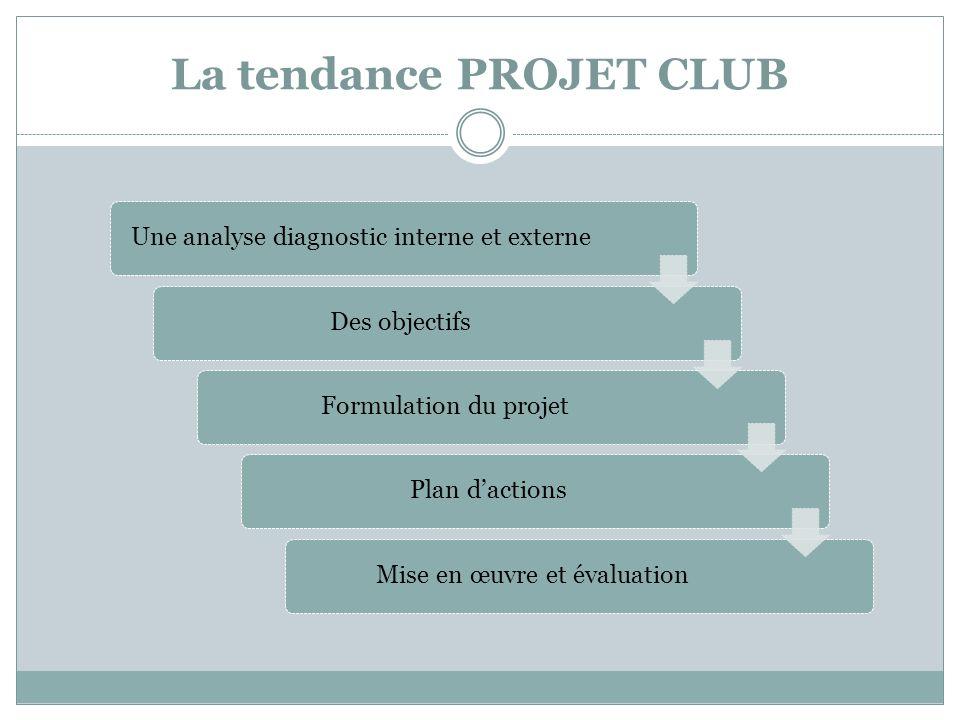 La tendance PROJET CLUB Une analyse diagnostic interne et externeDes objectifsFormulation du projetPlan dactionsMise en œuvre et évaluation