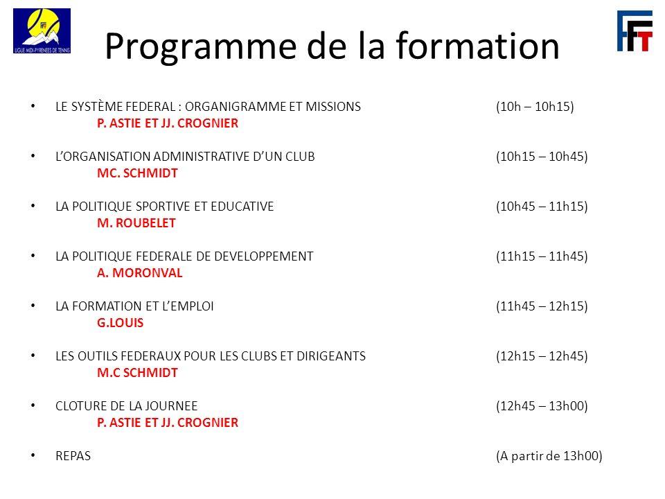 Programme de la formation LE SYSTÈME FEDERAL : ORGANIGRAMME ET MISSIONS (10h – 10h15) P.