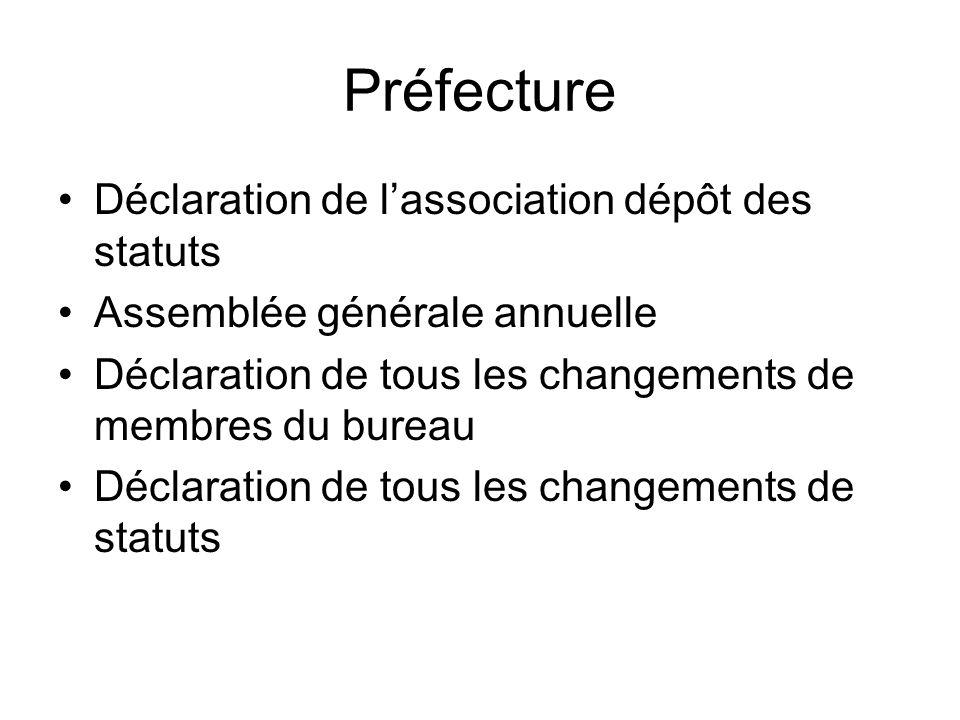 Préfecture Déclaration de lassociation dépôt des statuts Assemblée générale annuelle Déclaration de tous les changements de membres du bureau Déclaration de tous les changements de statuts