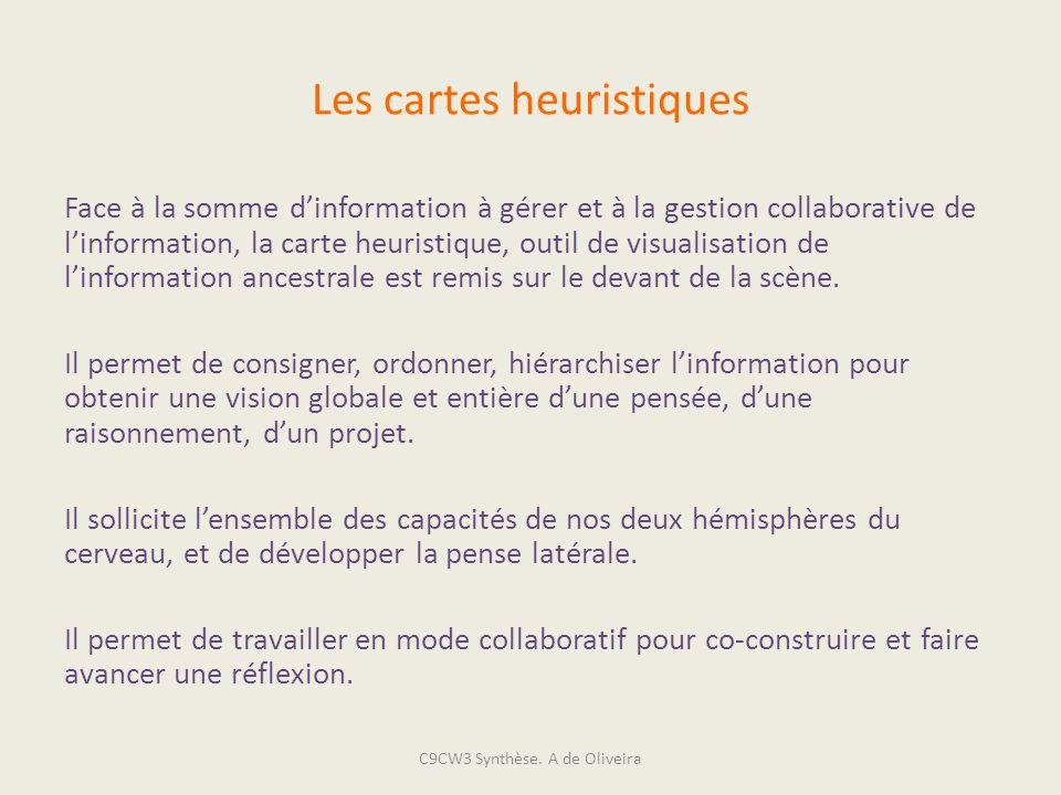Les cartes heuristiques Face à la somme dinformation à gérer et à la gestion collaborative de linformation, la carte heuristique, outil de visualisati