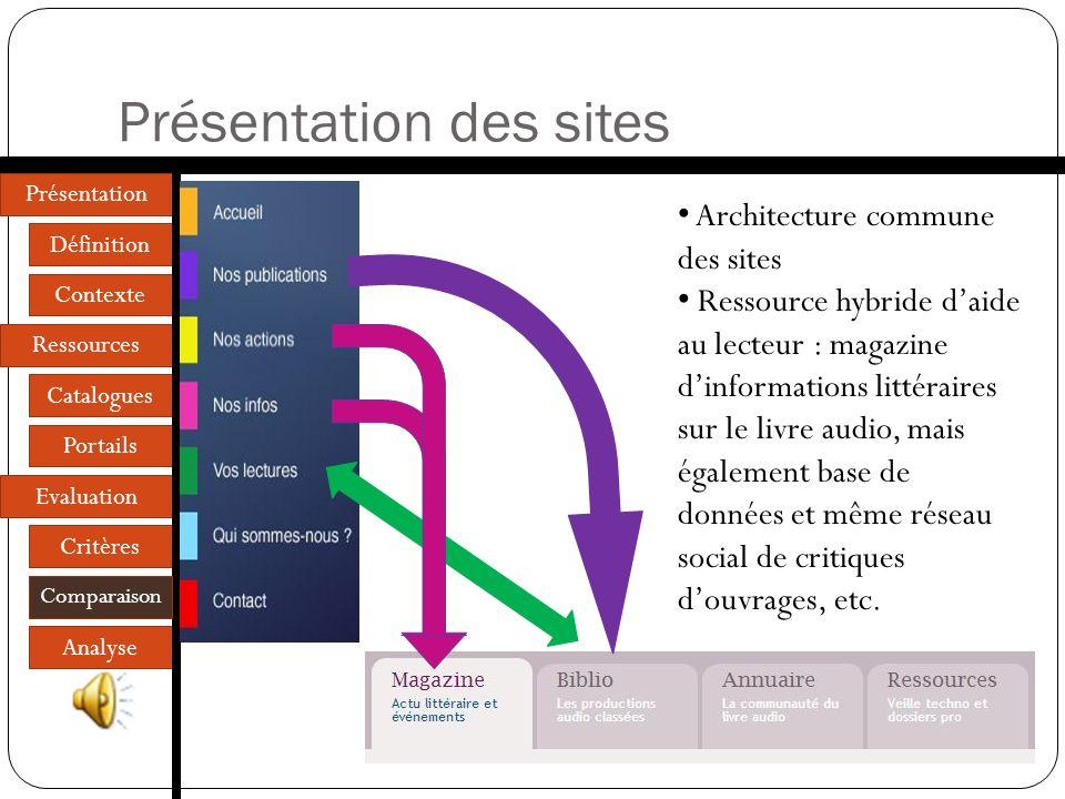 Présentation Définition Contexte Ressources Catalogues Portails Evaluation Critères Comparaison Analyse Présentation des sites Site associatif Plus ax