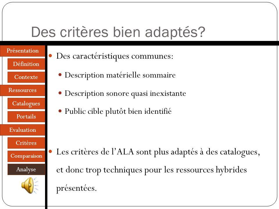 Présentation Définition Contexte Ressources Catalogues Portails Evaluation Critères Comparaison Analyse Des critères bien adaptés.