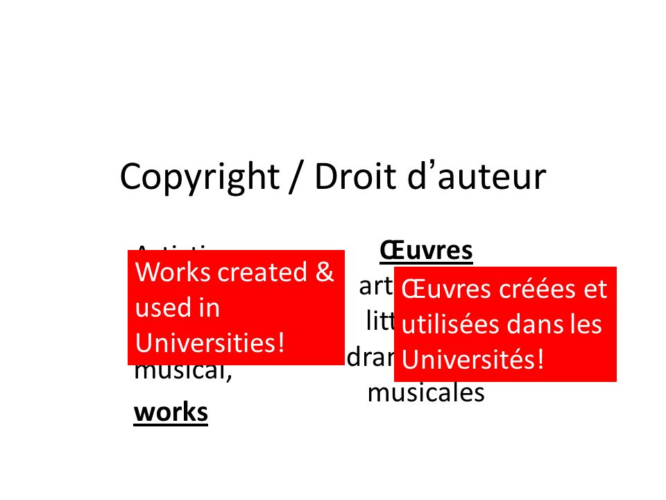 Copyright / Droit dauteur Œuvres artistiques, littéraires, dramatiques, musicales Artistic, literary, Dramatic, musical, works Works created & used in Universities.