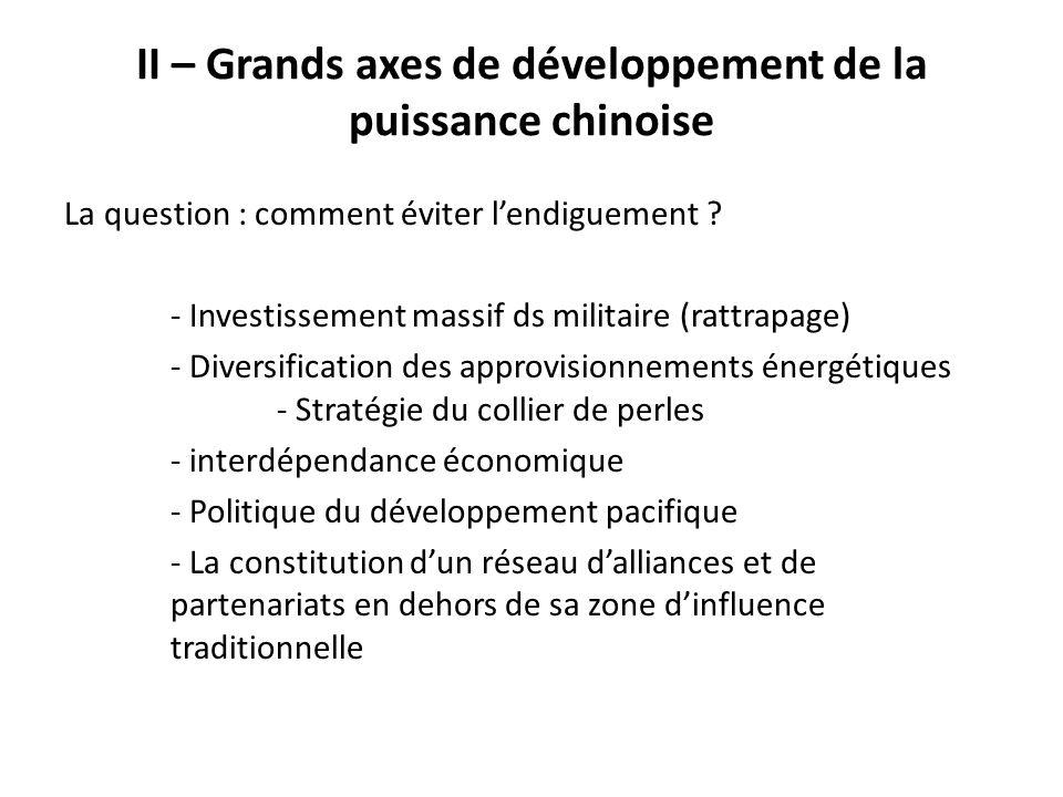 La question : comment éviter lendiguement ? - Investissement massif ds militaire (rattrapage) - Diversification des approvisionnements énergétiques -