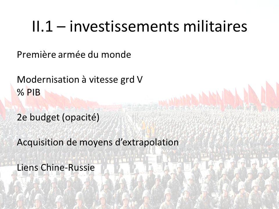 II.1 – investissements militaires Première armée du monde Modernisation à vitesse grd V % PIB 2e budget (opacité) Acquisition de moyens dextrapolation