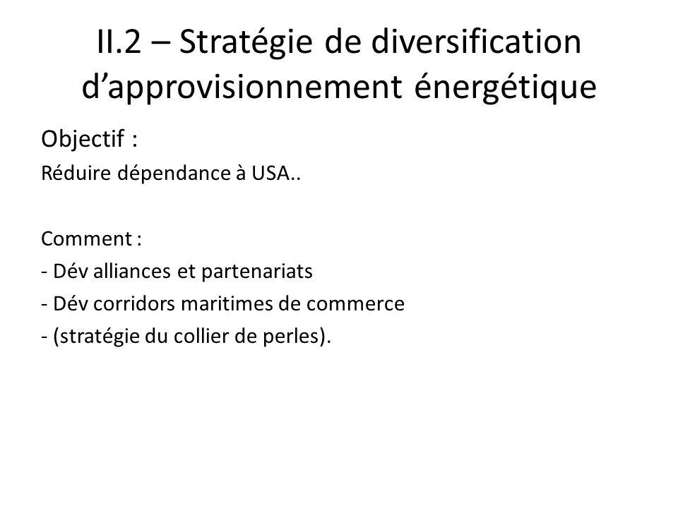 II.2 – Stratégie de diversification dapprovisionnement énergétique Objectif : Réduire dépendance à USA.. Comment : - Dév alliances et partenariats - D